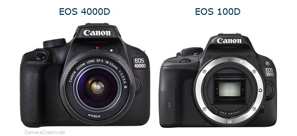 EOS 4000D vs EOS 100D - Side by side